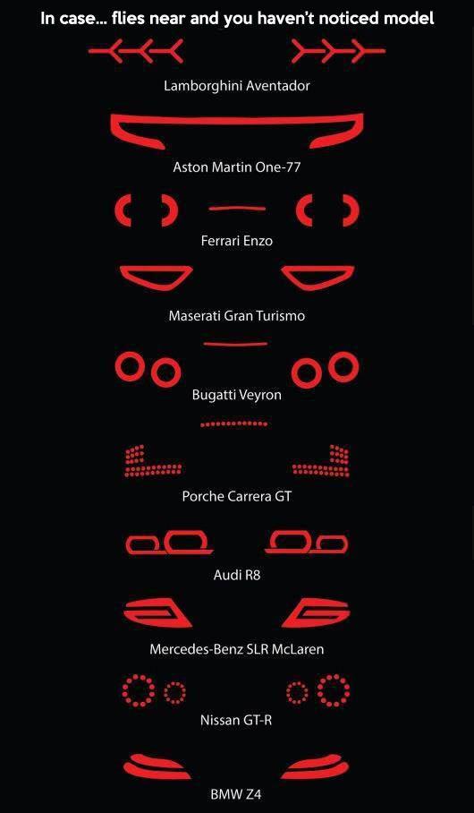 feux de position voiture design