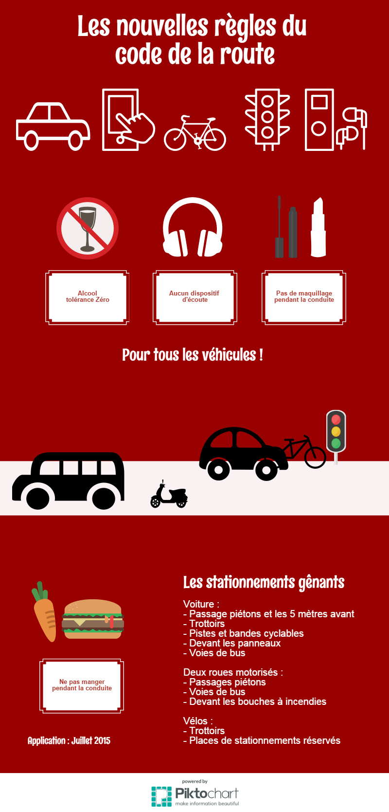 infographie les nouvelles r gles du code de la route acc s autos. Black Bedroom Furniture Sets. Home Design Ideas